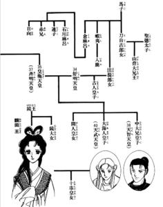 藤田素子『額田王』(世界文化社) 5ページ